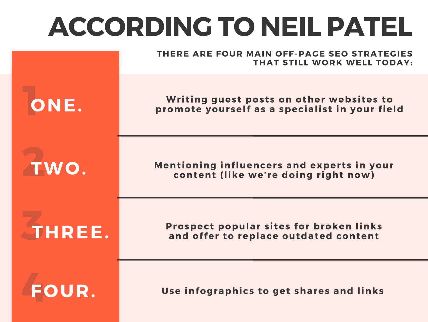 According to Neil Patel