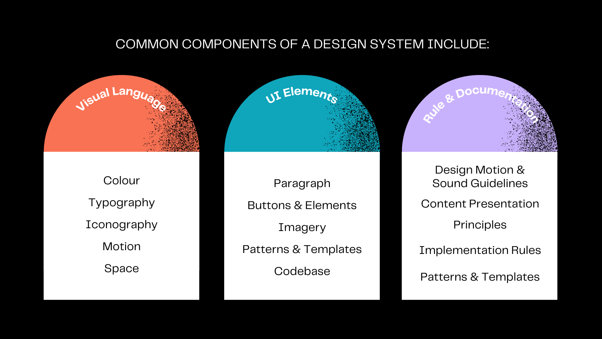 common components of a design system