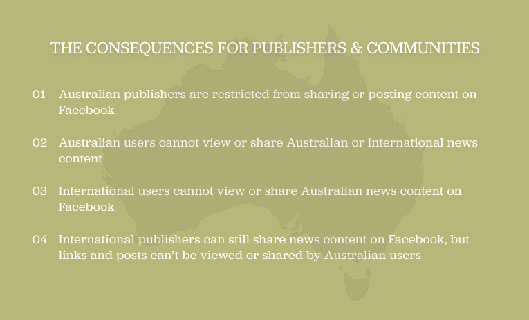 the consequences for publishers and communities