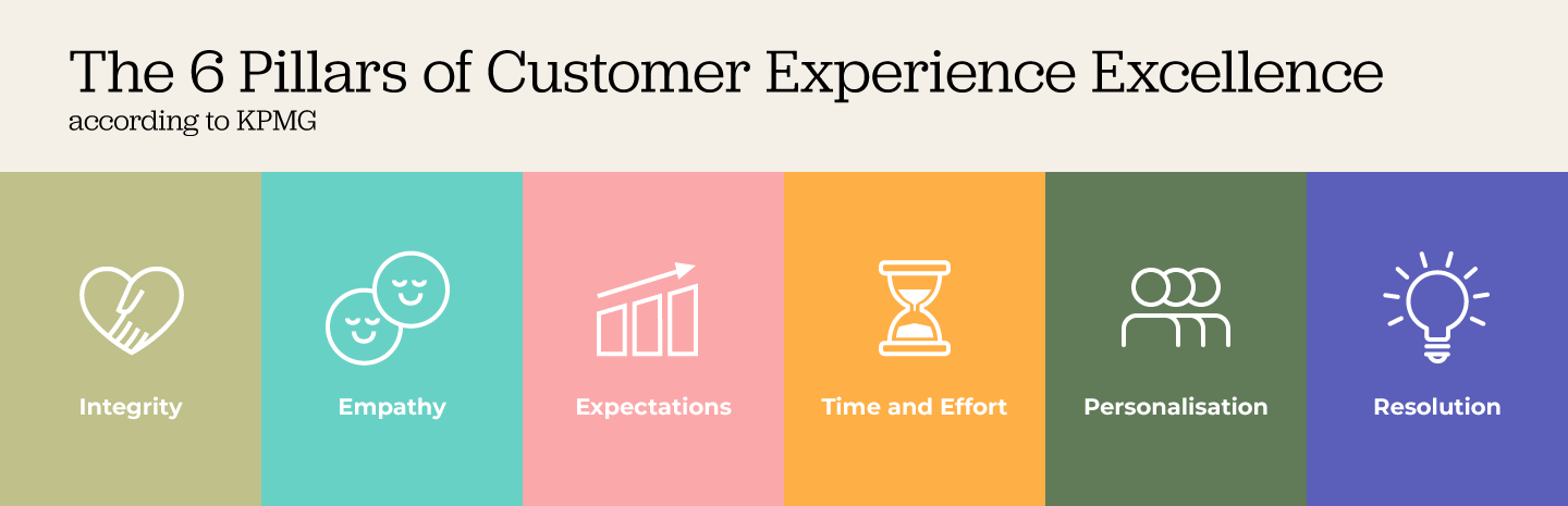 the 6 pillars of customer experience excellence